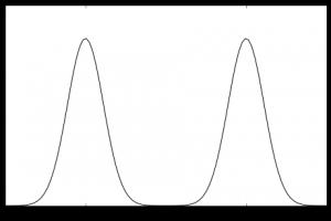 two_peaks